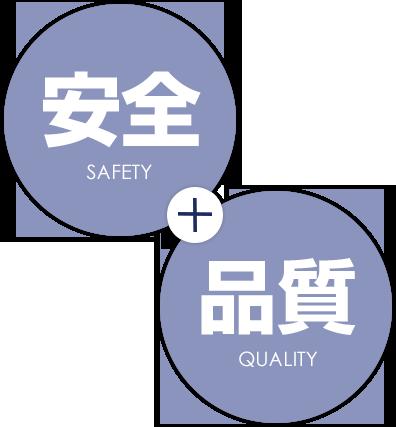 安全+品質